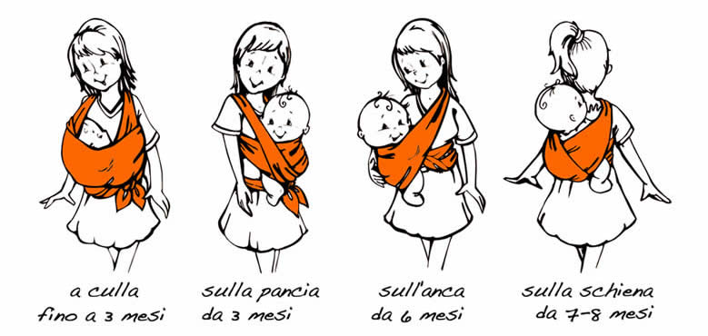 Portare i bambini